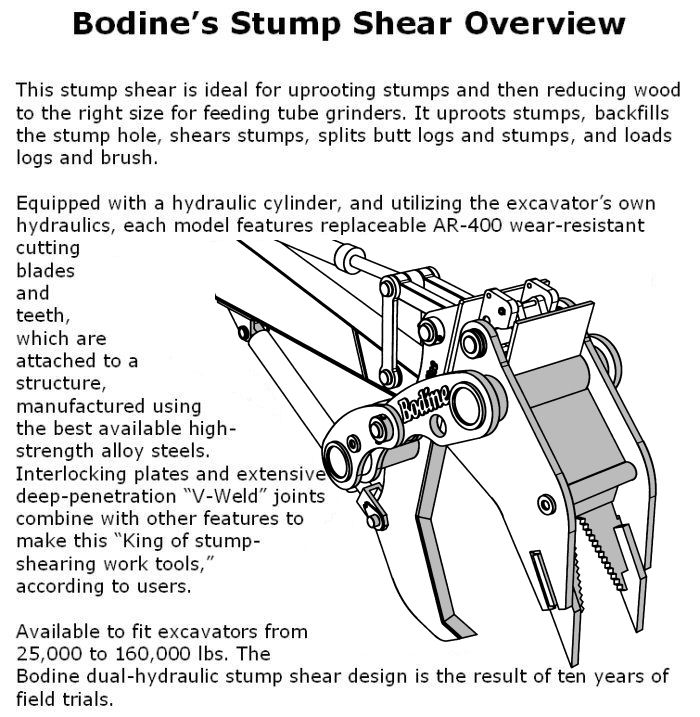 Bodine Mfg. All-Pro Quick Connect Stump Shear Product Overview