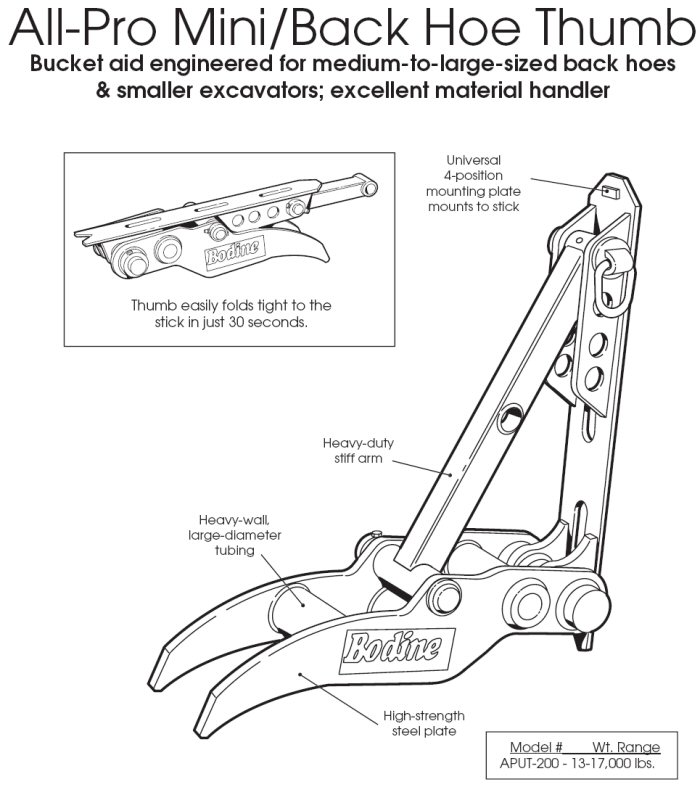 Excavators Attachment : Wood Concrete Pulverizers Thumbs Metal Shears  Grapples
